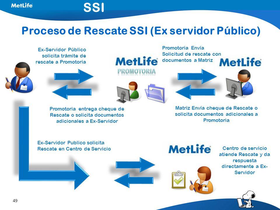 Proceso de Rescate SSI (Ex servidor Público)