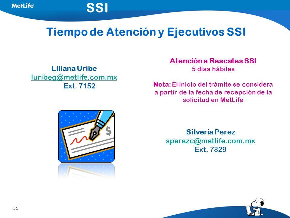 Tiempo de Atención y Ejecutivos SSI Atención a Rescates SSI