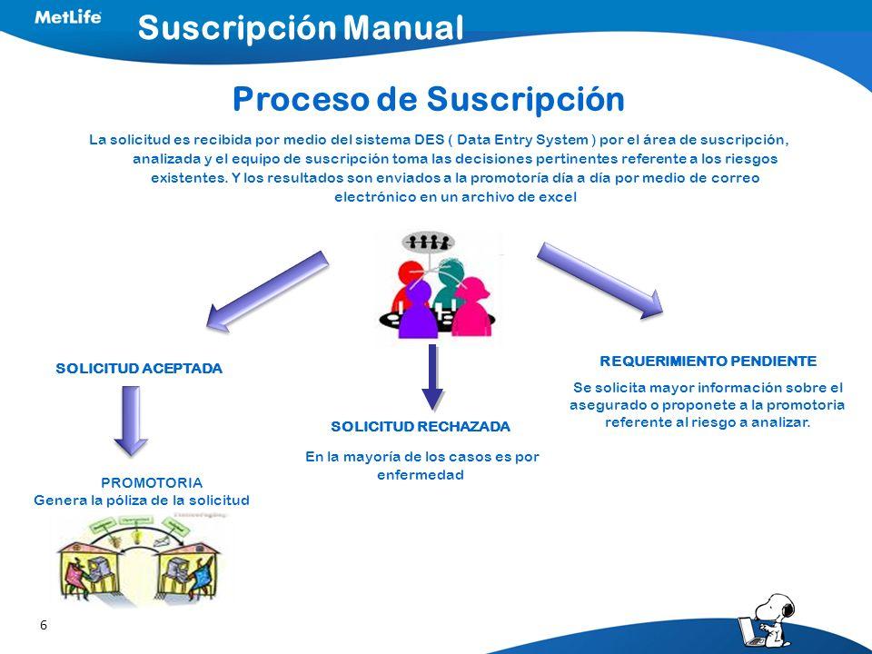 Proceso de Suscripción REQUERIMIENTO PENDIENTE