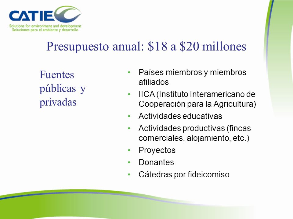 Presupuesto anual: $18 a $20 millones