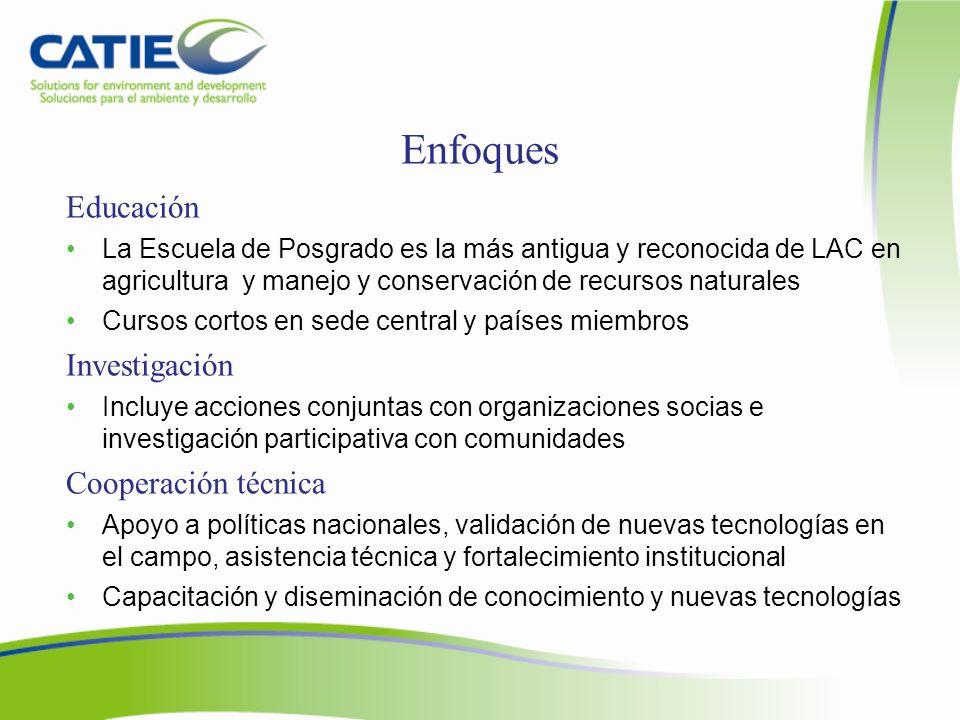Enfoques Educación Investigación Cooperación técnica