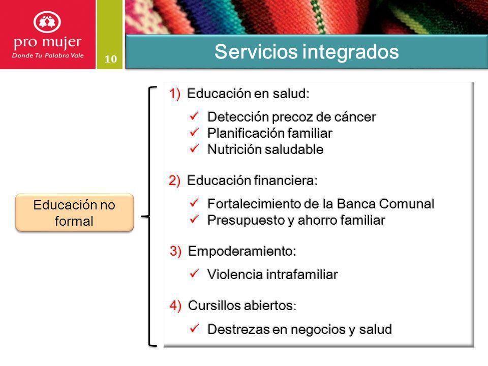 Servicios integrados Educación en salud: Detección precoz de cáncer