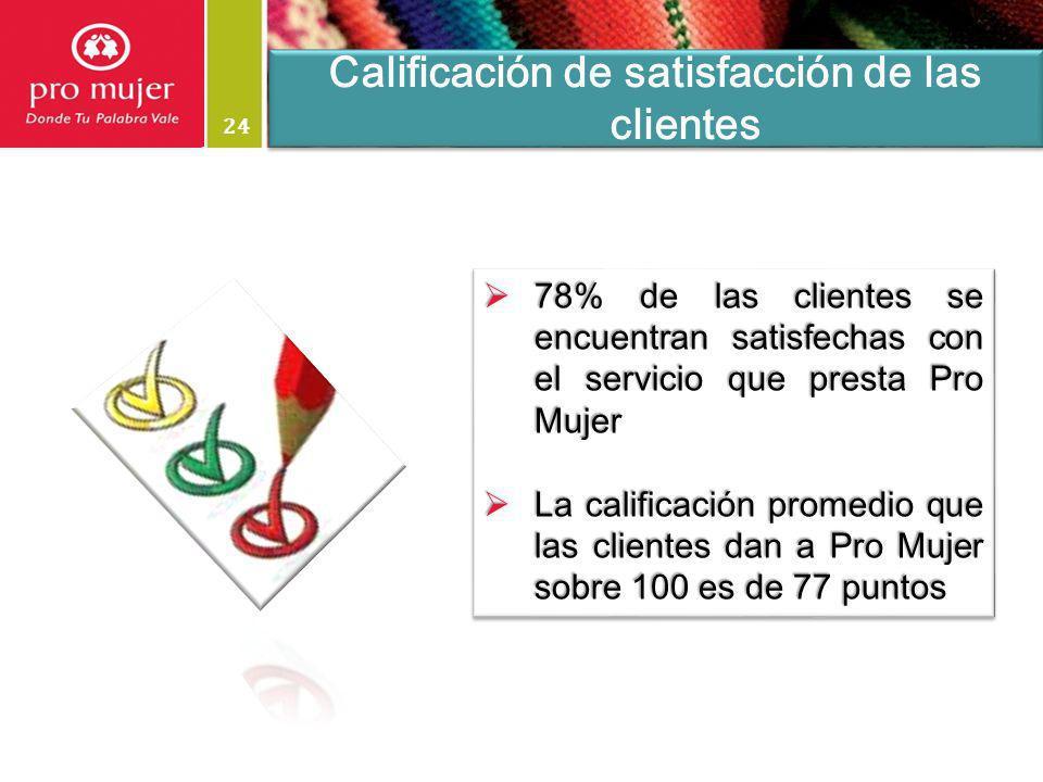 Calificación de satisfacción de las clientes