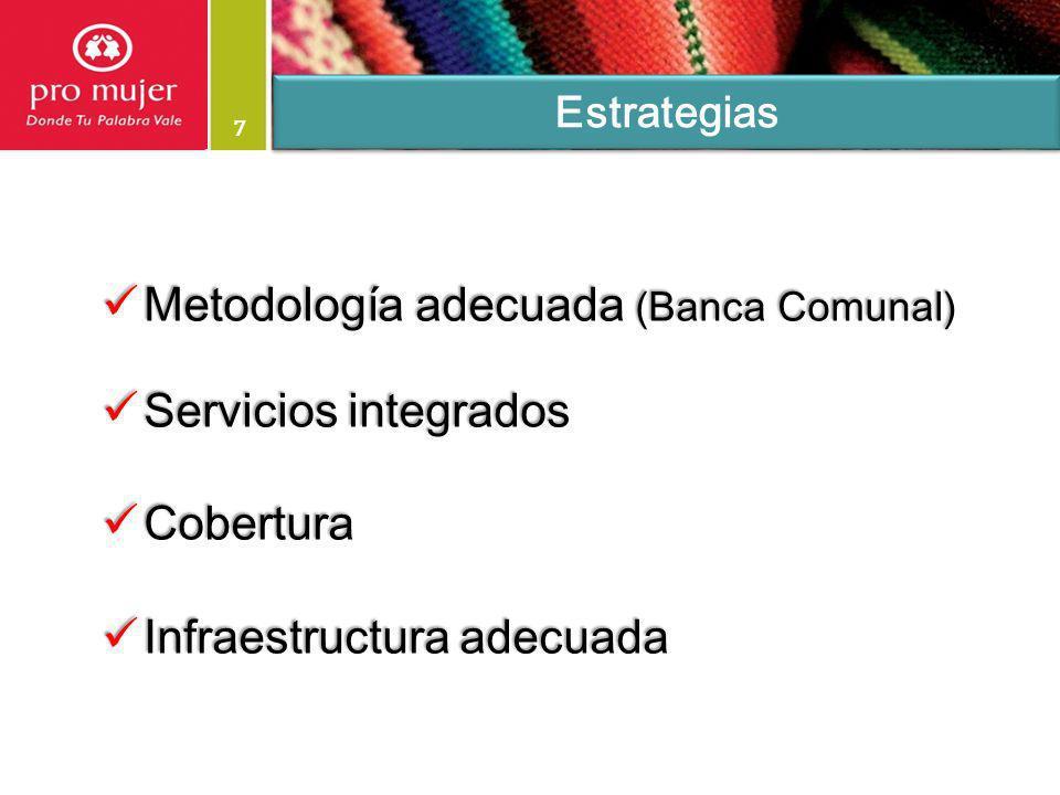 Metodología adecuada (Banca Comunal) Servicios integrados Cobertura