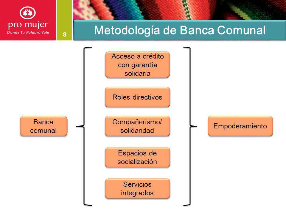 Metodología de Banca Comunal