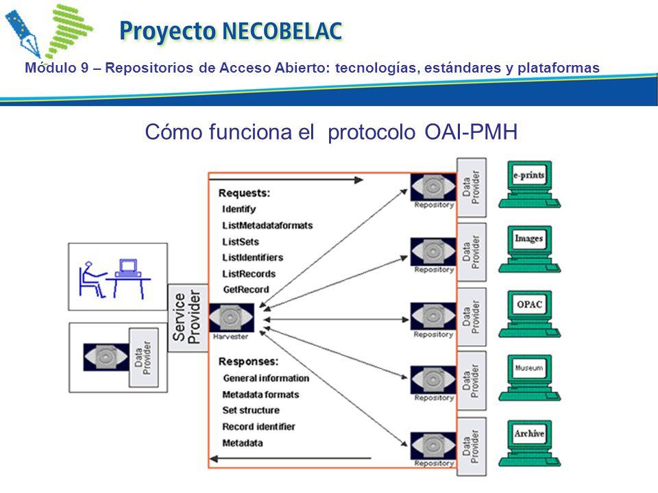 Cómo funciona el protocolo OAI-PMH
