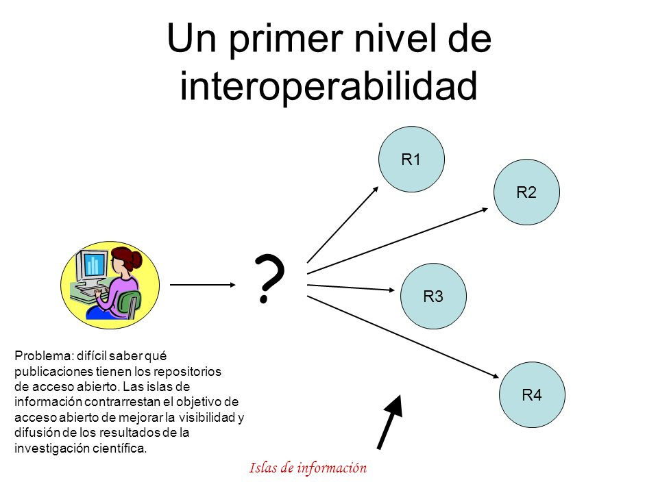 Un primer nivel de interoperabilidad