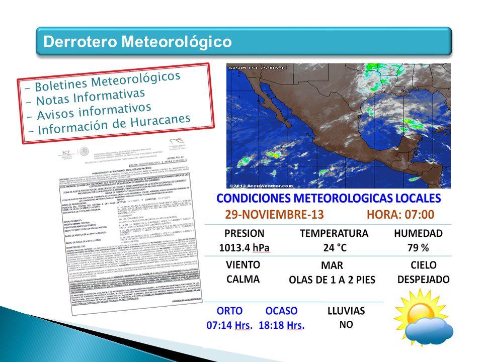 Derrotero Meteorológico