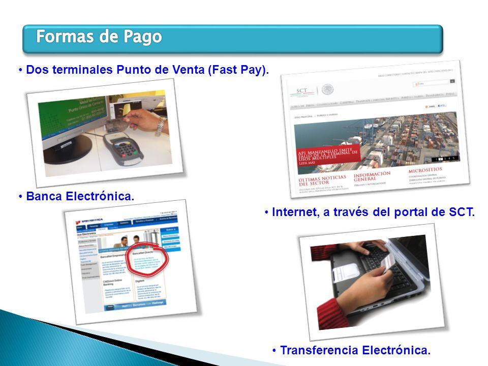Formas de Pago Dos terminales Punto de Venta (Fast Pay).