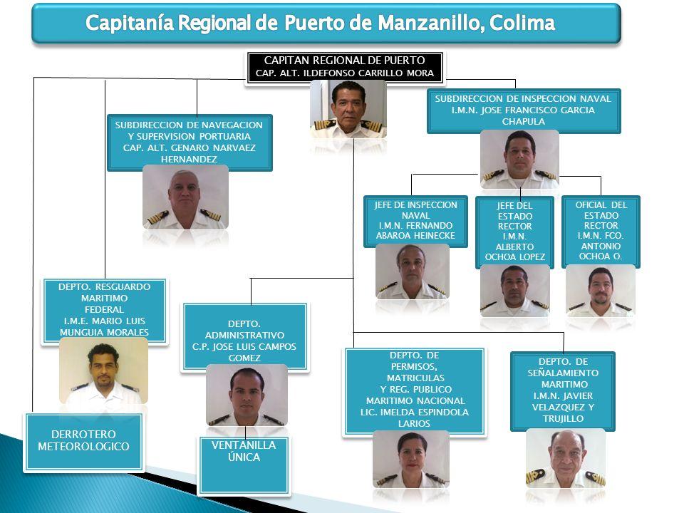 Capitanía Regional de Puerto de Manzanillo, Colima