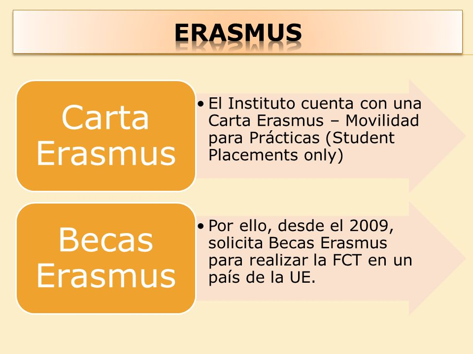 Carta Erasmus Becas Erasmus erasmus