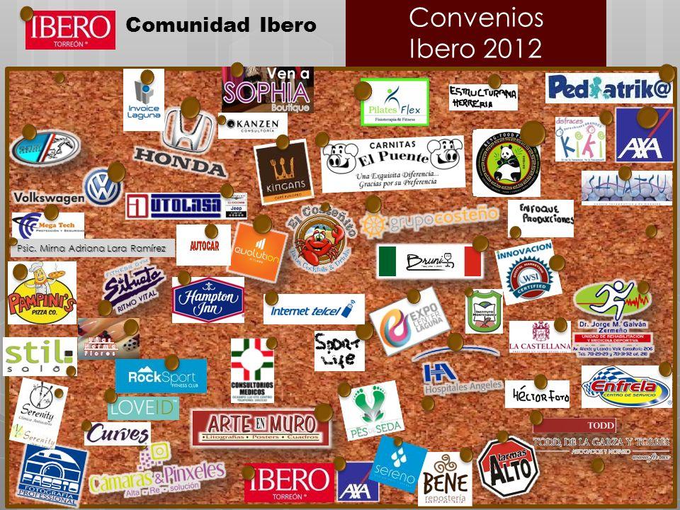 Convenios Ibero 2012 Deporte Comunidad Ibero