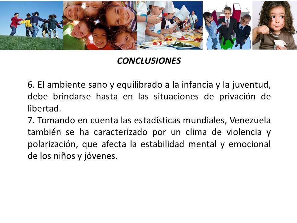 CONCLUSIONES 6. El ambiente sano y equilibrado a la infancia y la juventud, debe brindarse hasta en las situaciones de privación de libertad.