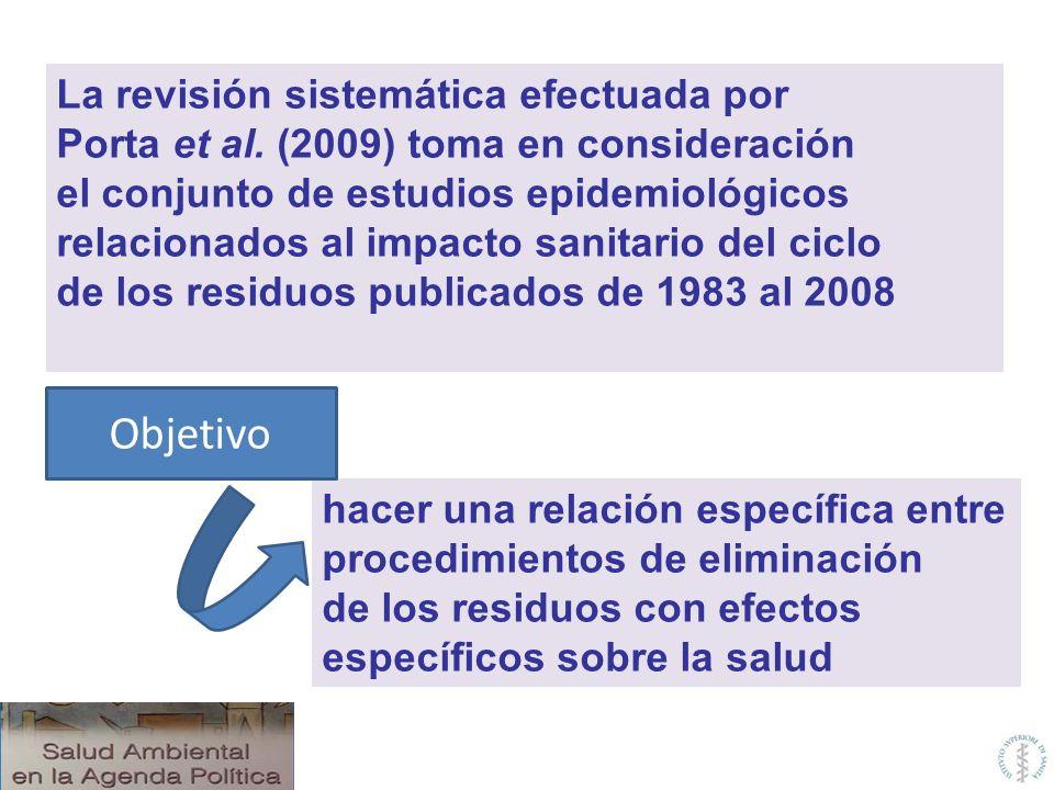Objetivo La revisión sistemática efectuada por