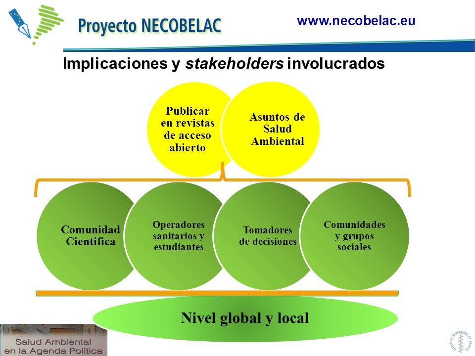 Implicaciones y stakeholders involucrados