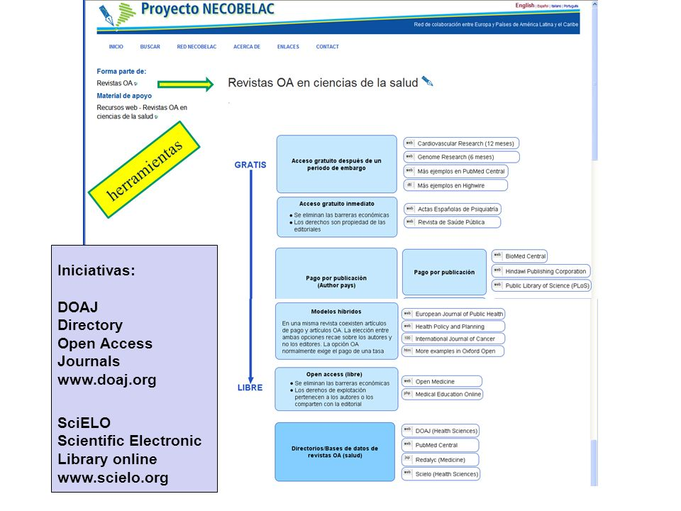 herramientas Iniciativas: DOAJ Directory Open Access Journals
