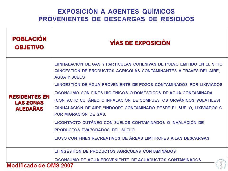 EXPOSICIÓN A AGENTES QUÍMICOS PROVENIENTES DE DESCARGAS DE RESIDUOS