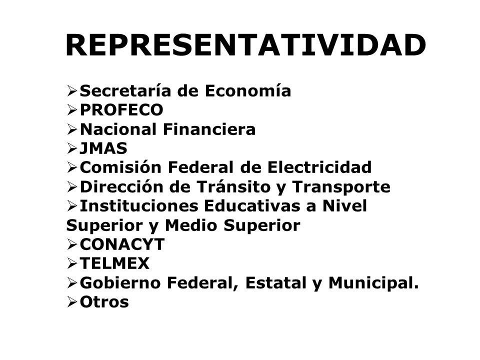 REPRESENTATIVIDAD Secretaría de Economía PROFECO Nacional Financiera