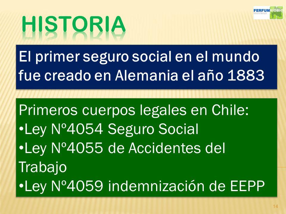 HISTORIA El primer seguro social en el mundo fue creado en Alemania el año 1883. Primeros cuerpos legales en Chile: