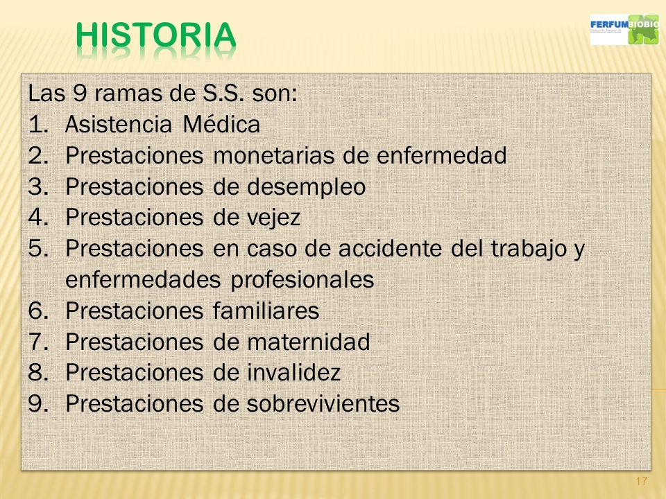 HISTORIA Las 9 ramas de S.S. son: Asistencia Médica
