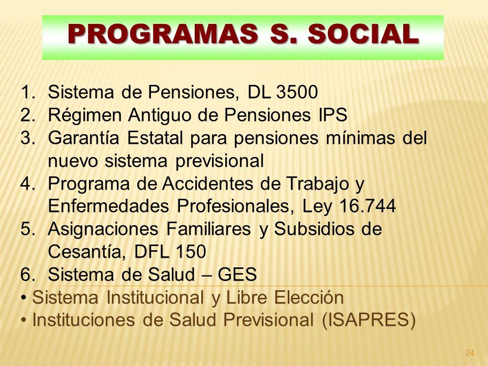 Programas S. Social Sistema de Pensiones, DL 3500