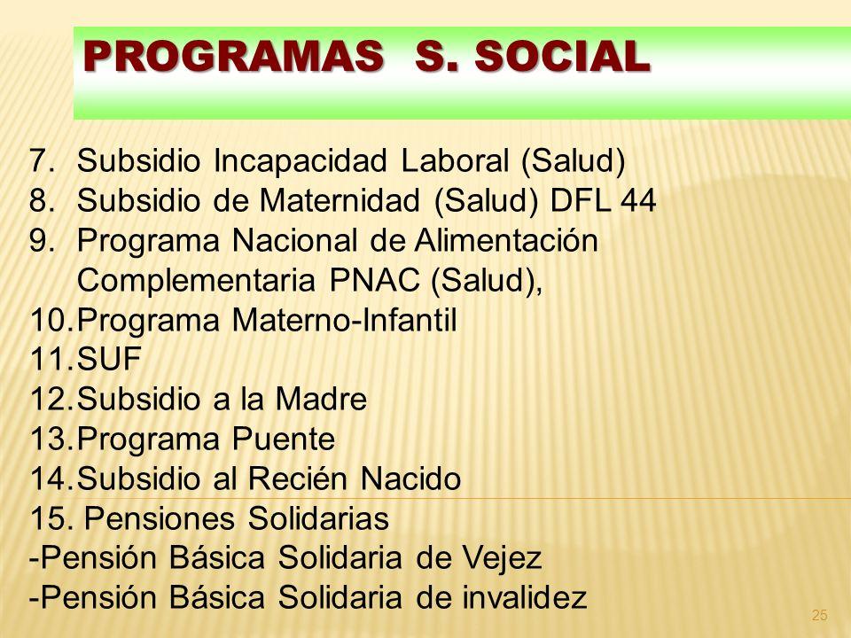 Programas S. Social Subsidio Incapacidad Laboral (Salud)