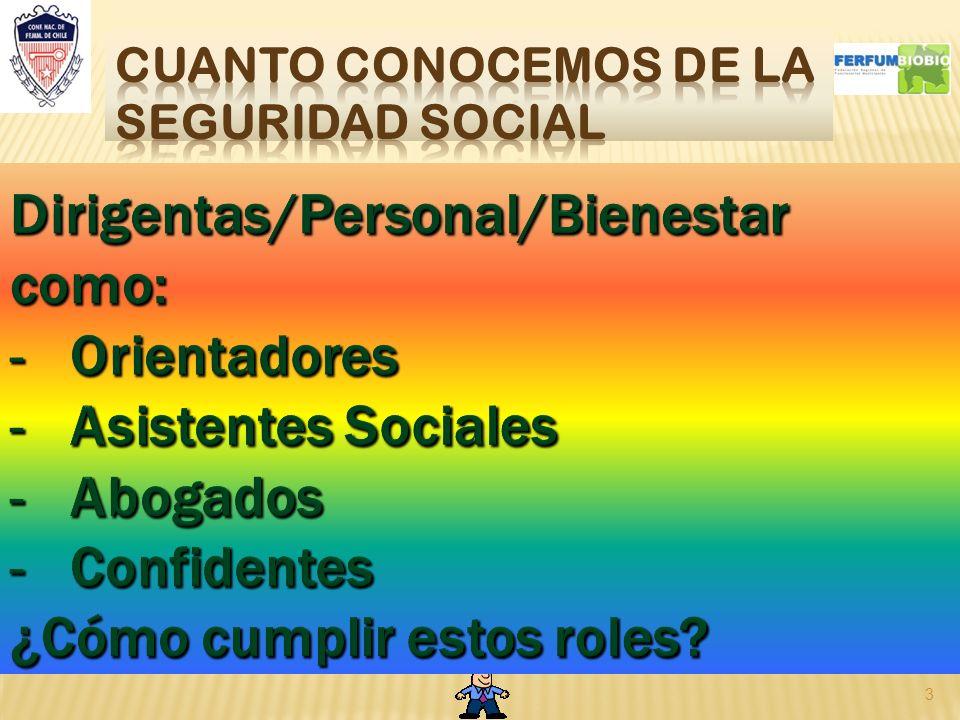 CUANTO CONOCEMOS DE LA SEGURIDAD SOCIAL