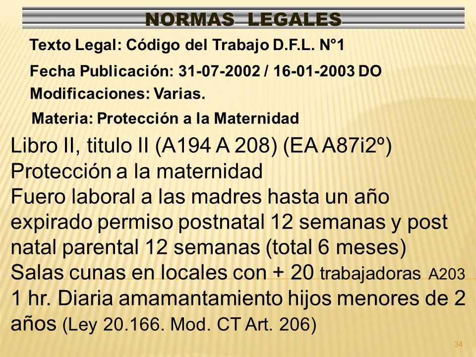 Libro II, titulo II (A194 A 208) (EA A87i2º)