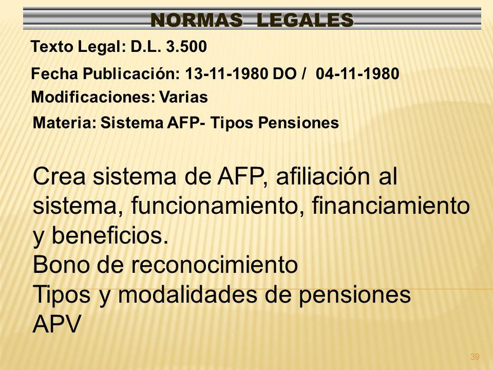 Bono de reconocimiento Tipos y modalidades de pensiones APV