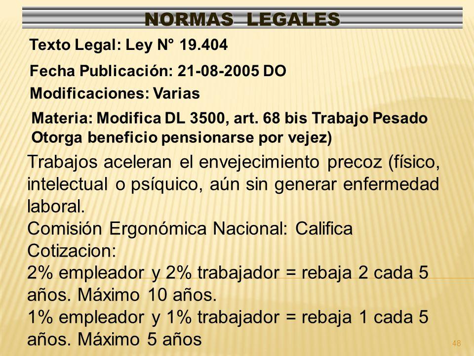 Comisión Ergonómica Nacional: Califica Cotizacion: