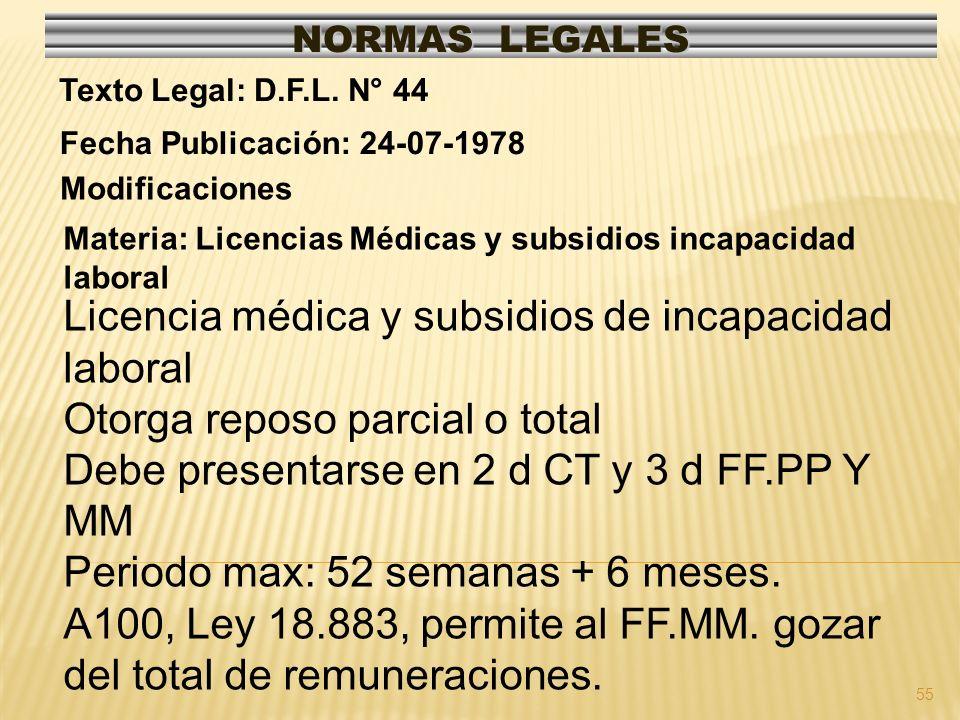 Licencia médica y subsidios de incapacidad laboral