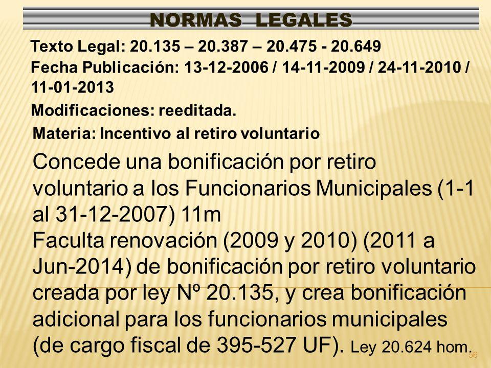NORMAS LEGALES Texto Legal: 20.135 – 20.387 – 20.475 - 20.649. Fecha Publicación: 13-12-2006 / 14-11-2009 / 24-11-2010 / 11-01-2013.