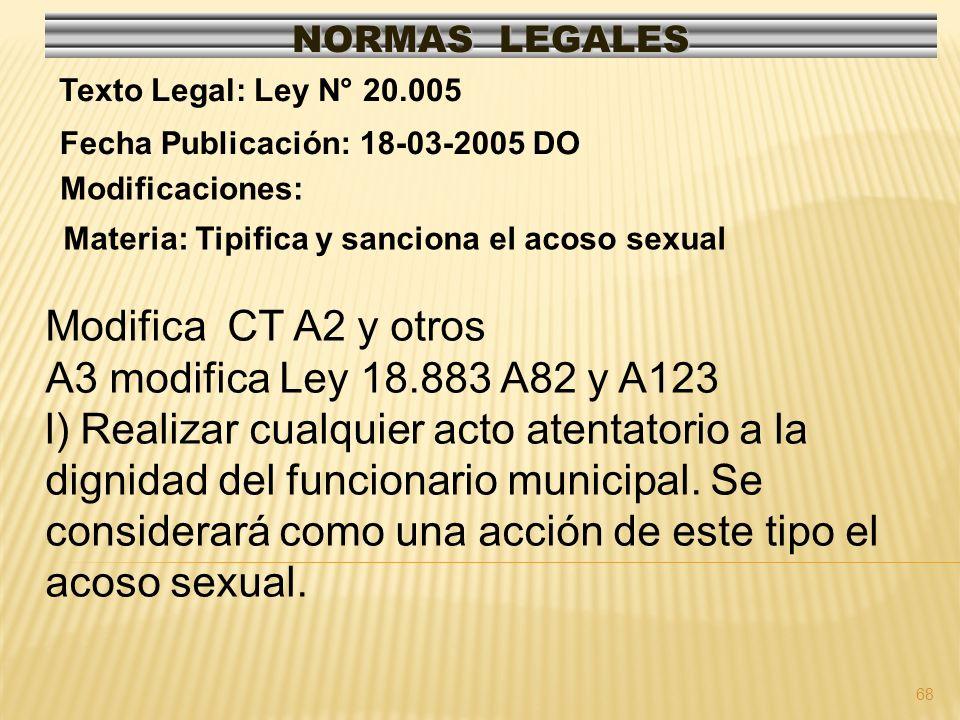 Modifica CT A2 y otros A3 modifica Ley 18.883 A82 y A123