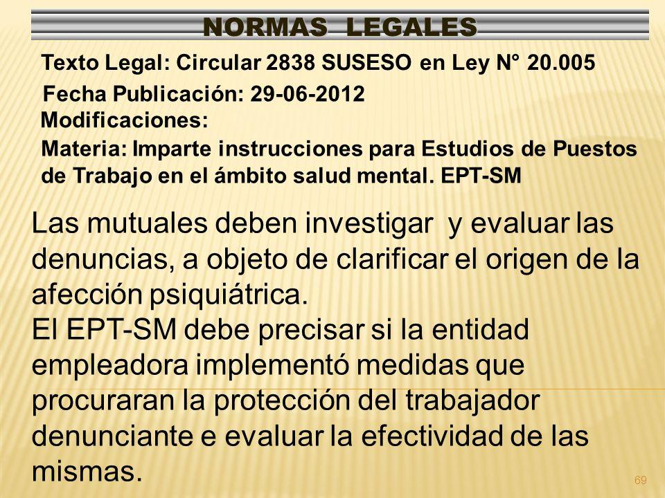 NORMAS LEGALES Texto Legal: Circular 2838 SUSESO en Ley N° 20.005. Fecha Publicación: 29-06-2012.