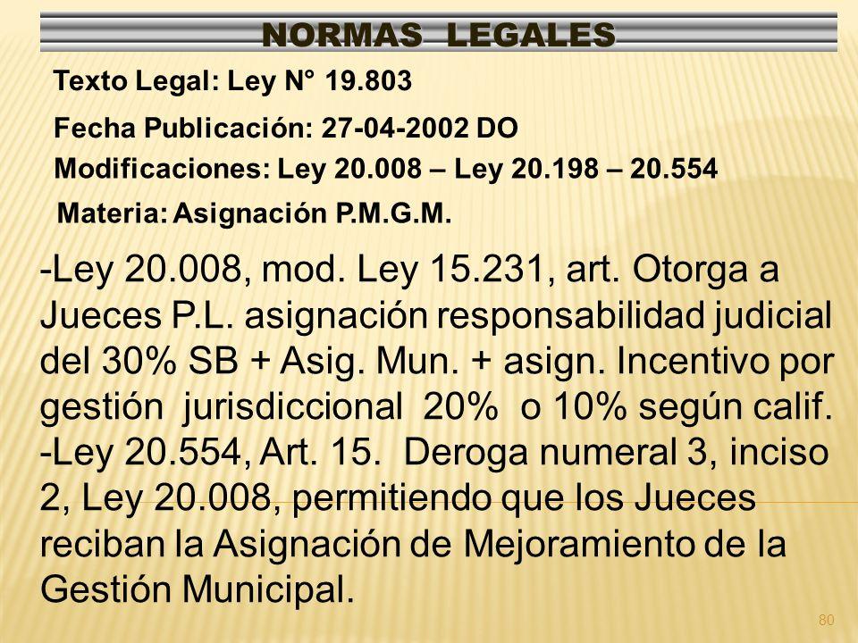 NORMAS LEGALES Texto Legal: Ley N° 19.803. Fecha Publicación: 27-04-2002 DO. Modificaciones: Ley 20.008 – Ley 20.198 – 20.554.