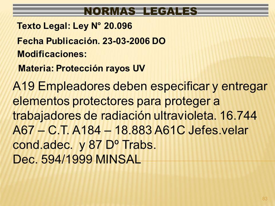 NORMAS LEGALES Texto Legal: Ley N° 20.096. Fecha Publicación. 23-03-2006 DO. Modificaciones: Materia: Protección rayos UV.