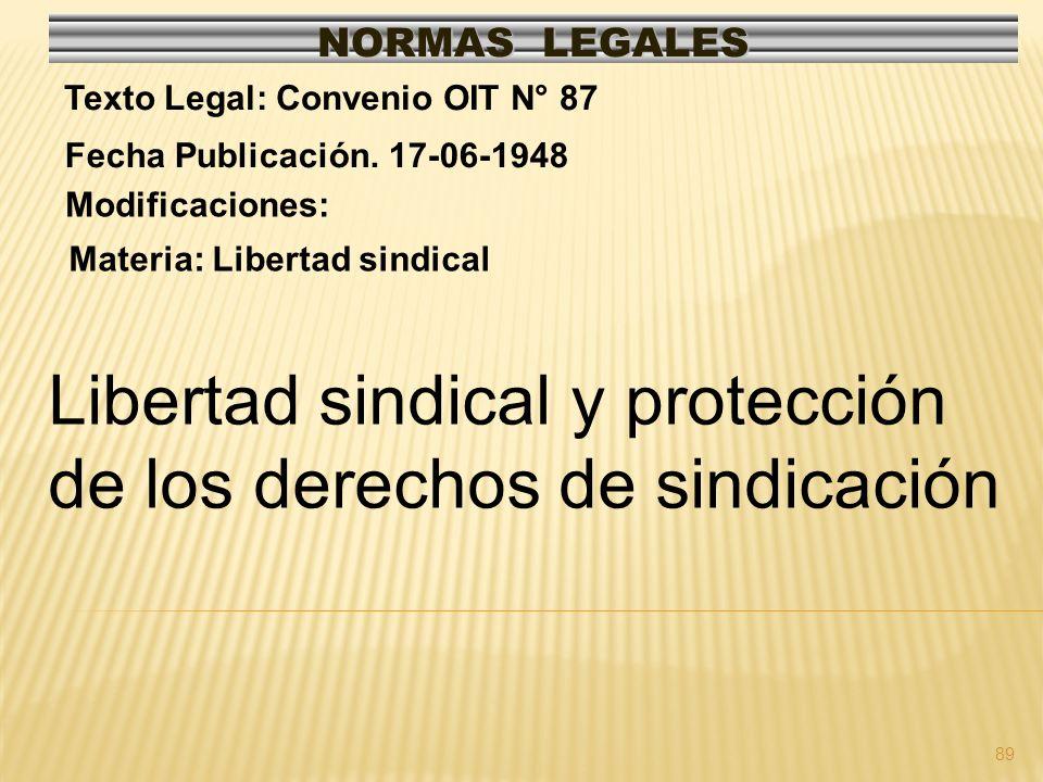 Libertad sindical y protección de los derechos de sindicación
