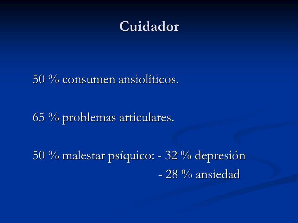 Cuidador 50 % consumen ansiolíticos. 65 % problemas articulares.