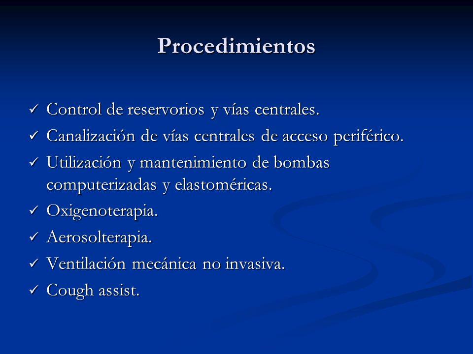 Procedimientos Control de reservorios y vías centrales.