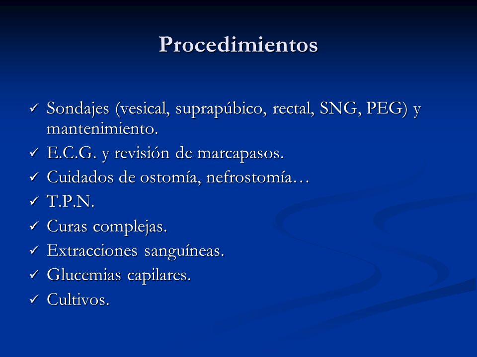Procedimientos Sondajes (vesical, suprapúbico, rectal, SNG, PEG) y mantenimiento. E.C.G. y revisión de marcapasos.