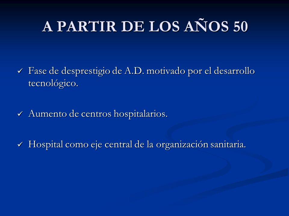 A PARTIR DE LOS AÑOS 50Fase de desprestigio de A.D. motivado por el desarrollo tecnológico. Aumento de centros hospitalarios.