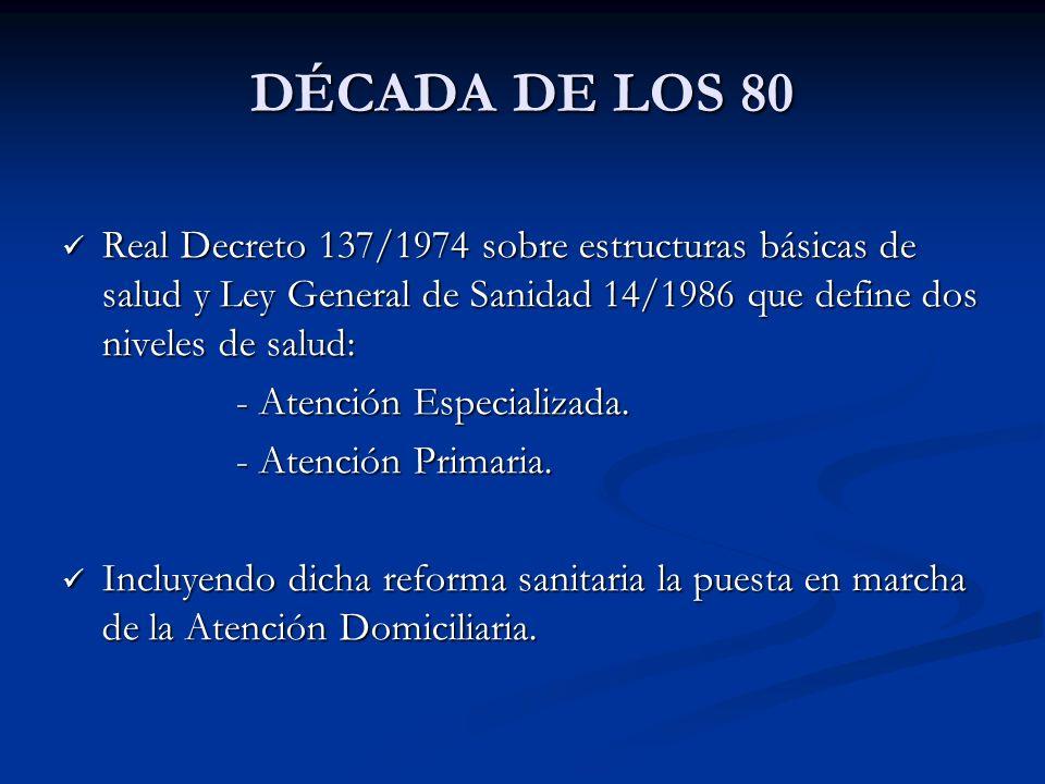 DÉCADA DE LOS 80 Real Decreto 137/1974 sobre estructuras básicas de salud y Ley General de Sanidad 14/1986 que define dos niveles de salud: