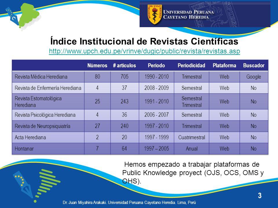 Índice Institucional de Revistas Científicas