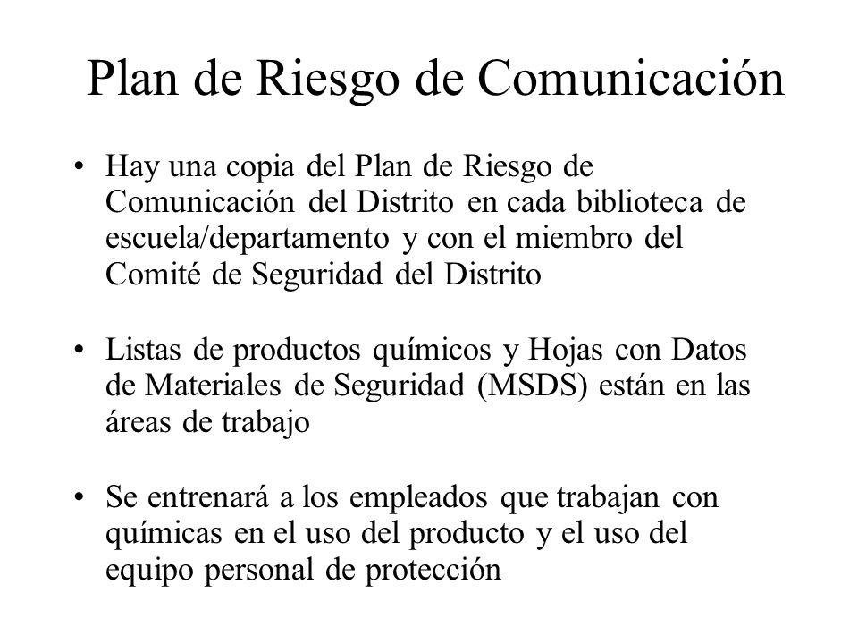 Plan de Riesgo de Comunicación