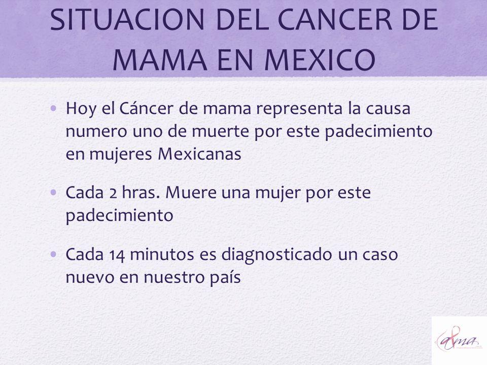 SITUACION DEL CANCER DE MAMA EN MEXICO