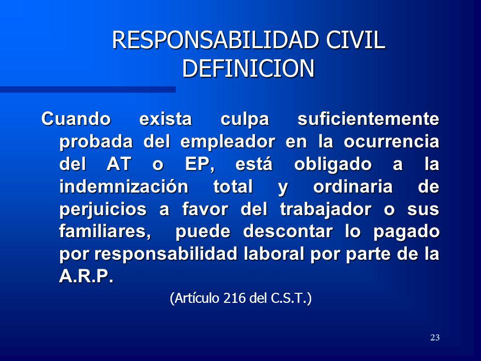RESPONSABILIDAD CIVIL DEFINICION