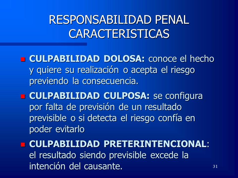 RESPONSABILIDAD PENAL CARACTERISTICAS