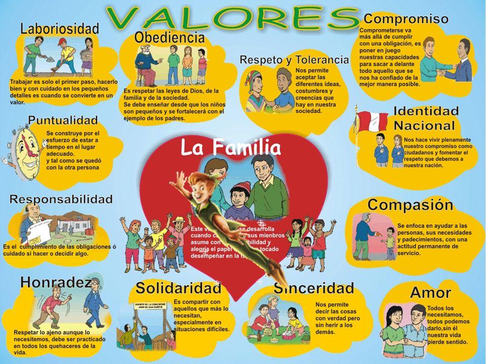 En ella están presentes los valores y las actitudes que prevalecen en los actores escolares