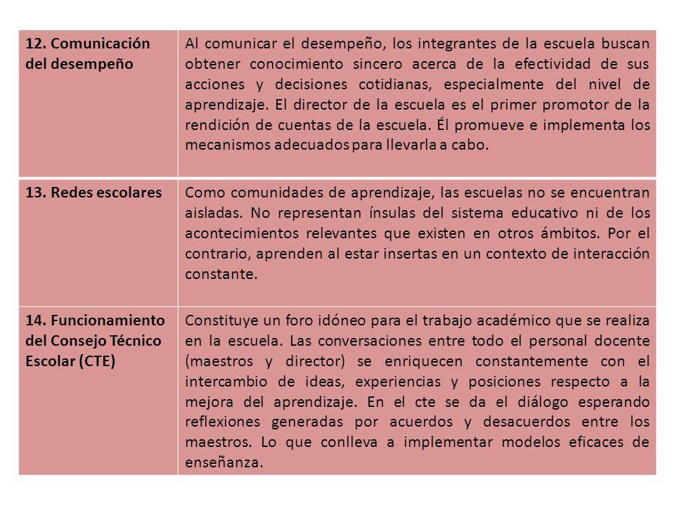 12. Comunicación del desempeño.