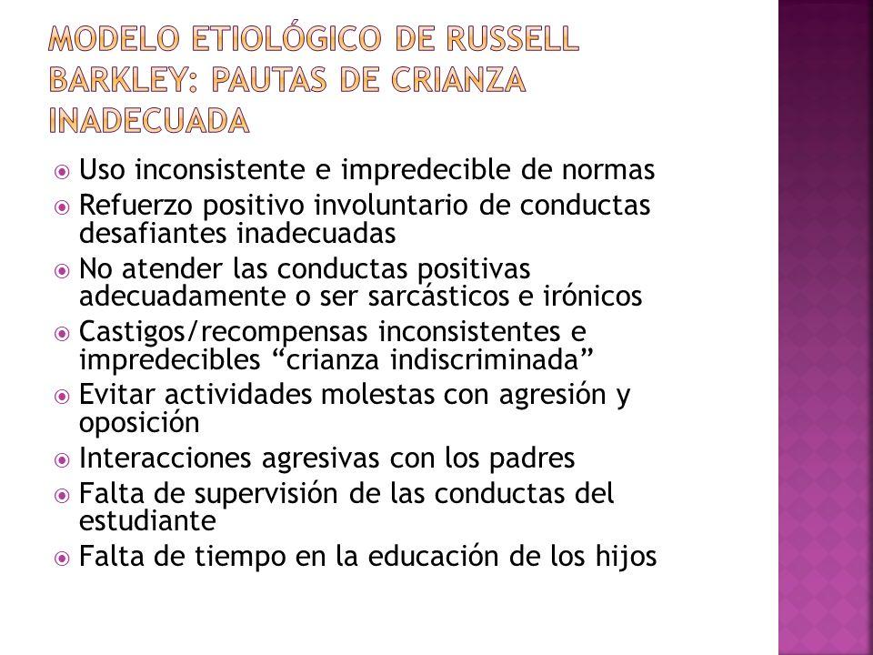 Modelo etiológico de Russell Barkley: pautas de crianza inadecuada